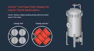 Invicta Cartridge Filter