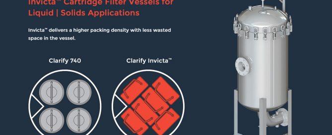 Invicta Cartridge Filter